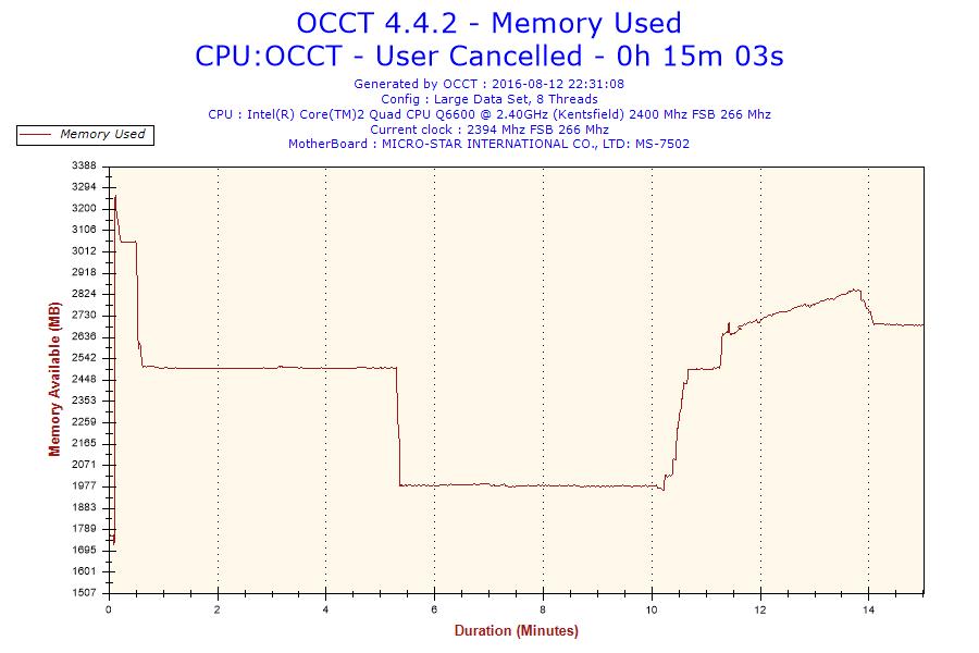 2016-08-12-22h31-Memory Usage-Memory Used.png