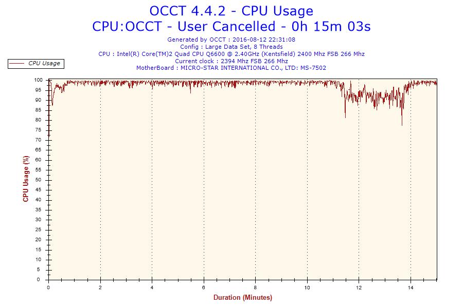 2016-08-12-22h31-CpuUsage-CPU Usage.png