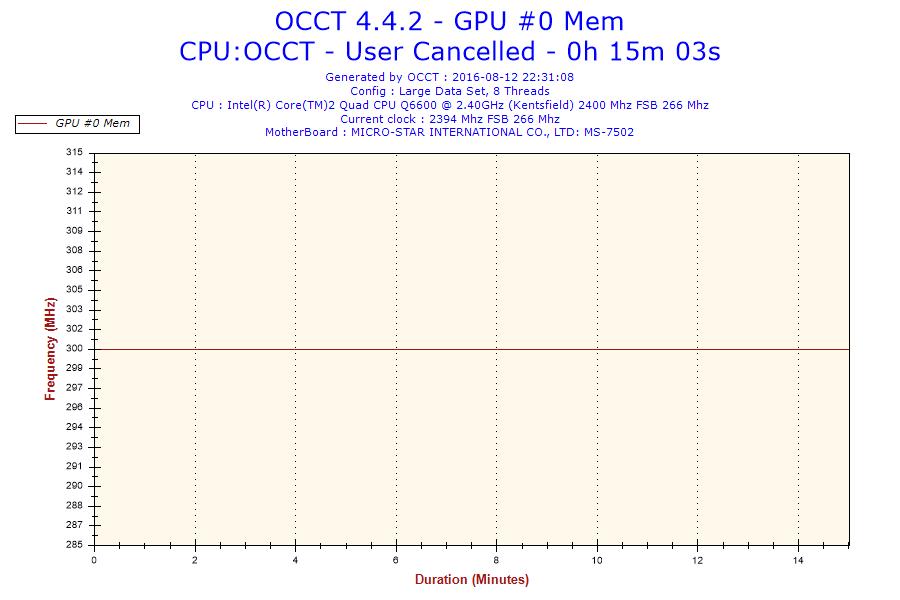 2016-08-12-22h31-Frequency-GPU #0 Mem.png