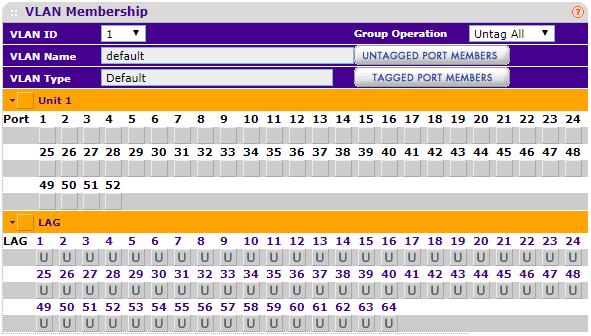 2019-08-08%2011_33_26-NETGEAR%20M5300-52G