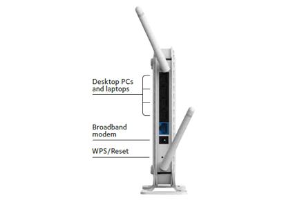 techspecs-wnr614-product-diagram-large.p