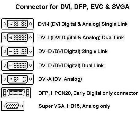 all-DVI-types.jpg