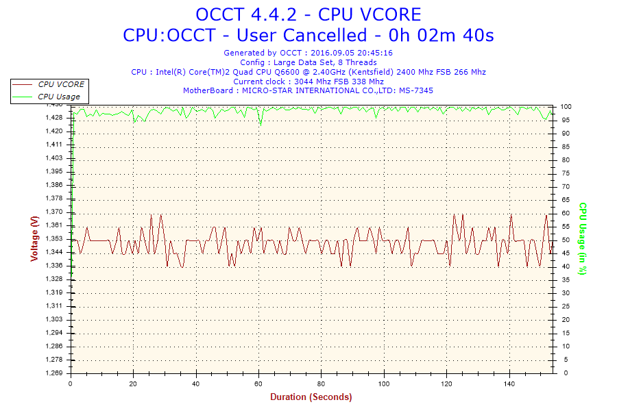 2016-09-05-20h45-Voltage-CPU VCORE.png
