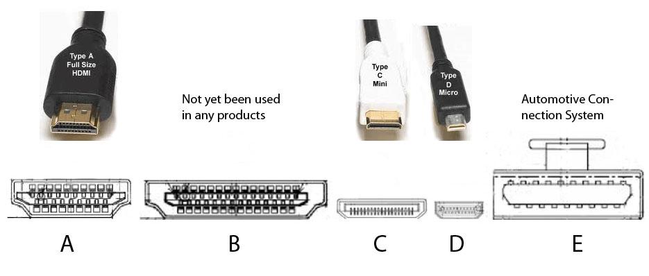 HDMI_Connector.jpg