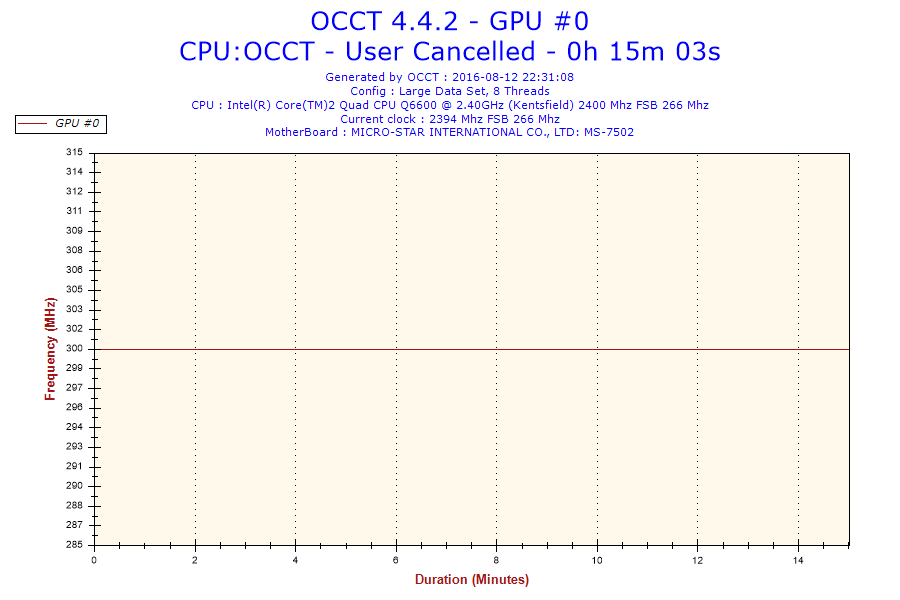 2016-08-12-22h31-Frequency-GPU #0.png