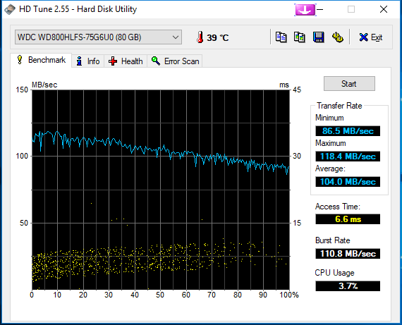 HDTune_Benchmark_WDC_WD800HLFS-75G6U0