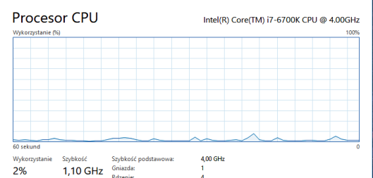 Procesor%20CPU