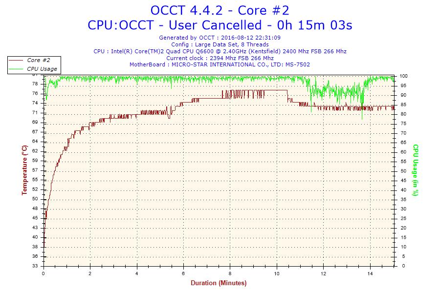 2016-08-12-22h31-Temperature-Core #2.png