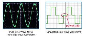 cps_waveforms.jpg